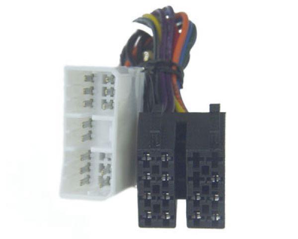 Dietz KFZ-spezifischer Adapter ISO auf JAGUAR bis 09/1994 (Liste siehe Details)